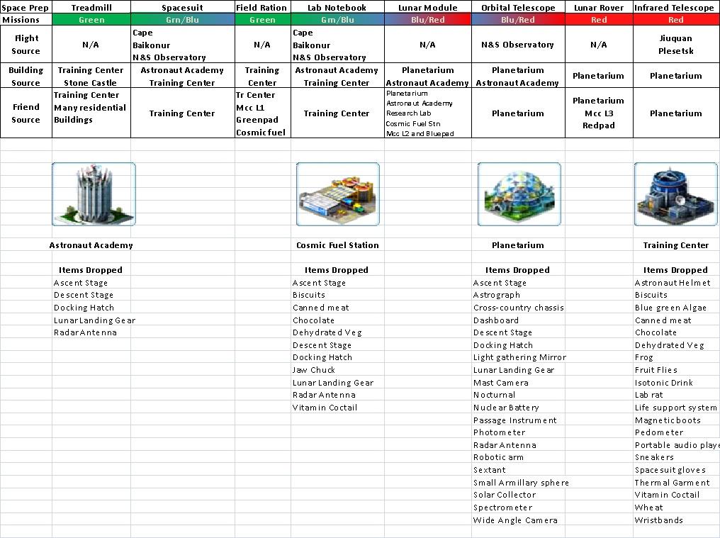 Space_excel_table.jpg